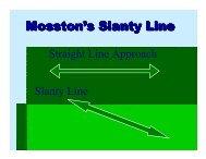 mosston-theory