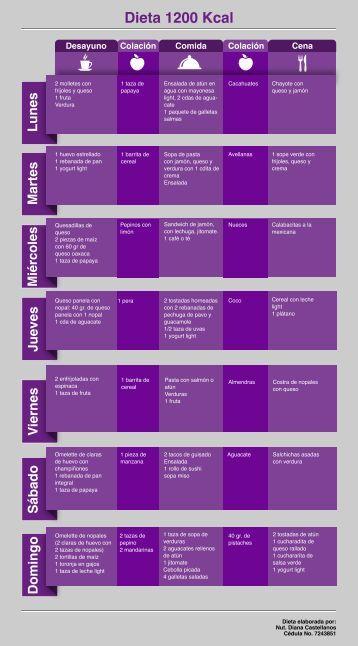 dieta 2000 kcal jadłospis tygodniowy pdf