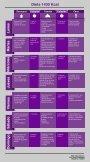 Dieta 1200 Kcal - Carlos Loret de Mola - Page 2