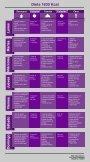 Dieta 1200 Kcal - Carlos Loret de Mola - Page 4