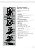 Série Sartorius Cubis - Sartorius AG - Page 7