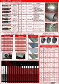 Soluciones Bimetálicas contra al desgaste - Antidesgast - Page 2