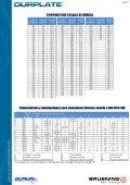Aceros Bimetalicos - Bruening Industrial - Page 7