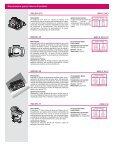 Electrodos para Recubrimiento y Recuperación de Piezas - Indura - Page 2
