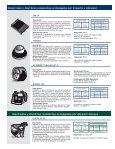 Electrodos para Recubrimiento y Recuperación de Piezas - Indura - Page 4