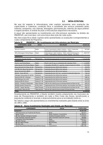 3.3 - Infra Estutura - Banco do Nordeste
