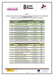 Listado de alumnos seleccionados, reservas y no seleccionados