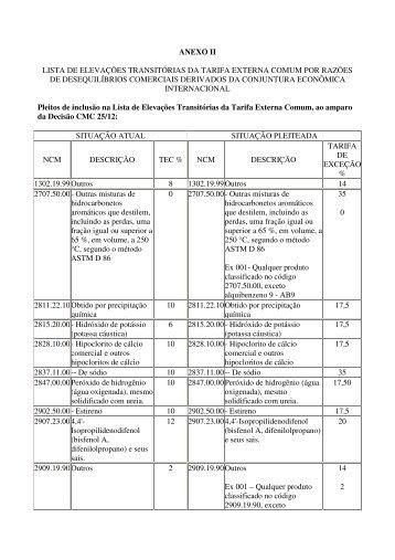 anexo ii lista de elevações transitórias da tarifa externa comum por ...