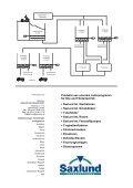 Anlagenbericht Breisgauer Bucht - Saxlund-international.de - Seite 2