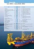 203.0243 JAARVER2002NEDERLOPM - SBM Offshore - Page 6