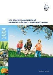 sca graphic laakirchen ag umwelterklärung: zahlen und fakten