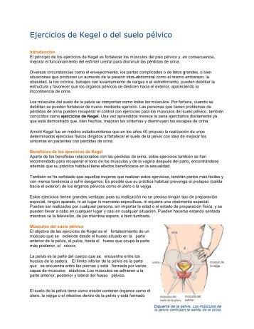 Ejercicios de Kegel o del suelo pélvico - Gynestetic