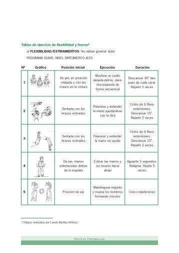 ejercicios Proceso Integral sobre fibromialgia.pdf