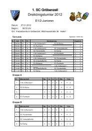 Ergebnisse - 1. SC Gröbenzell