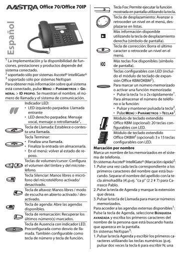 Guía rápida de usuario Office 70 IP