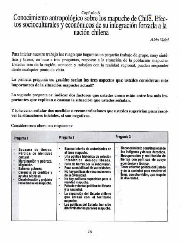 Conocimiento antropológico sobre los mapuche de C a . Efec- tos ...
