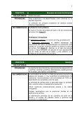 PATATA - Page 4