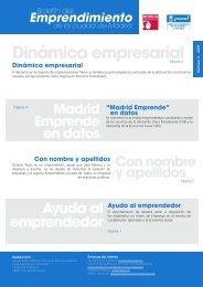 Dinámica empresarial - Madrid