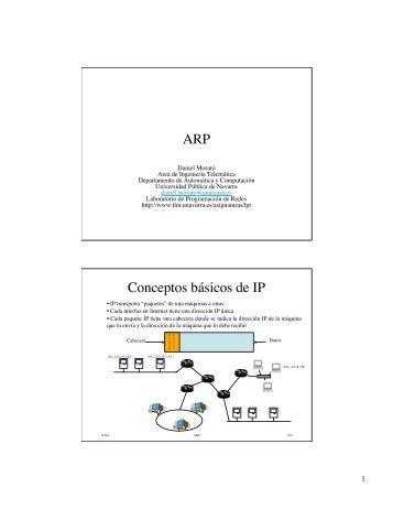 ARP Conceptos básicos de IP - Telemática - Universidad Pública de ...