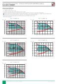 Catálogo - Soler & Palau - Page 4