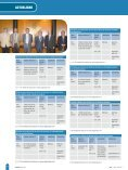 Nuevo Convenio Económico - Granada Farmacéutica - Page 6