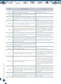 GUÍA DE ENVASES Y EMBALAJES - UTP - Page 6