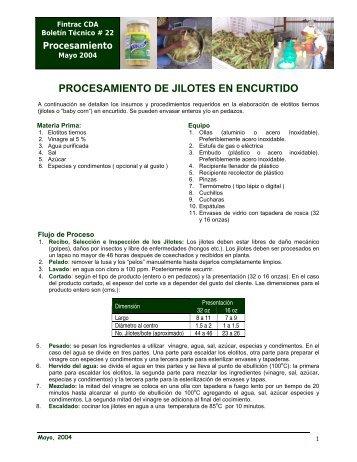 PROCESAMIENTO DE JILOTES EN ENCURTIDO