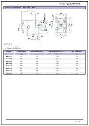 Zahnradpumpen Gruppe 1+2 - Schema Hydraulik GmbH