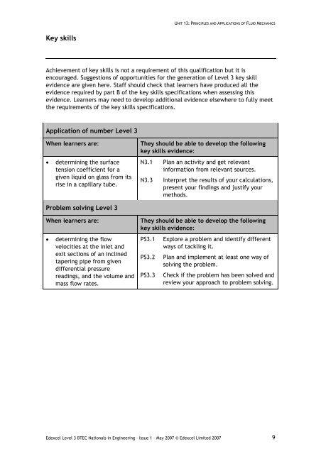 UNIT 13: PRINCIPLES AND A