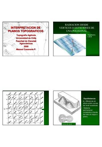 interpretación de planos topográficos - adolince