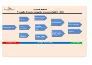 Grandes Marcos Prestação de contas e previsão orçamentária 2013 ...
