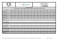 Scheuten Glas Holding bv Postbus 22 5900 AA Venlo Tel: +31(0)77 ...