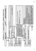 成 立 性 確 認 の 補 足 説 明 資 料 - Page 5