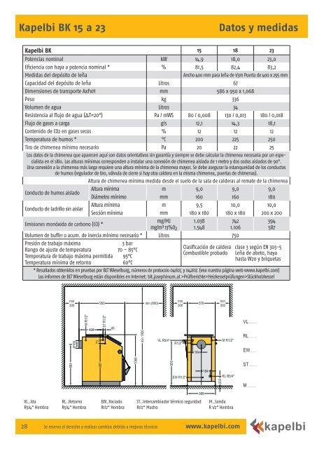 Calderas de Biomasa Pellet, Leña y Astillas - KAPELBI