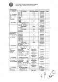 Ata - Julgamento das Propostas Técnicas - Secretaria de Estado de ... - Page 4