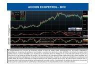 ACCION ECOPETROL - BVC - Fiducoldex