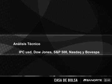 Análisis Técnico: Bovespa - Casa de Bolsa Banorte Ixe