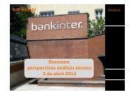 Resumen perspectivas análisis técnico 2 de abril 2012 - Broker