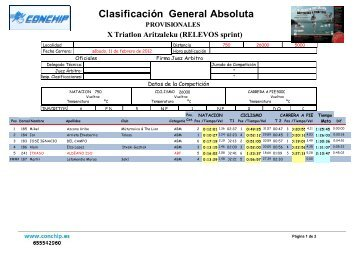 Clasificacion Relevos Sprint - XI Triatlon Aritzaleku