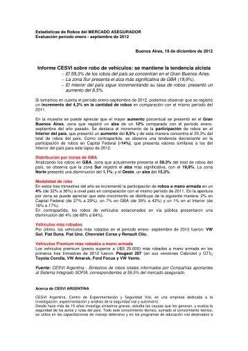 Informe CESVI sobre robo de vehículos: se ... - CESVI Argentina