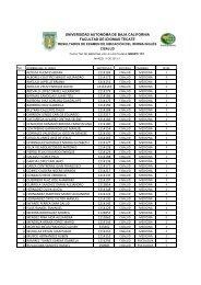 1 ACOSTA FUENTES BRYAN 1214185 2 ALBORES COUTIÑO ...