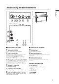 Download Schimmel TwinTone Bedienungsanleitung 5.01 - Seite 6