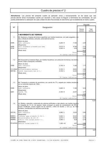 OK. Cuadro de precios nº2.pdf