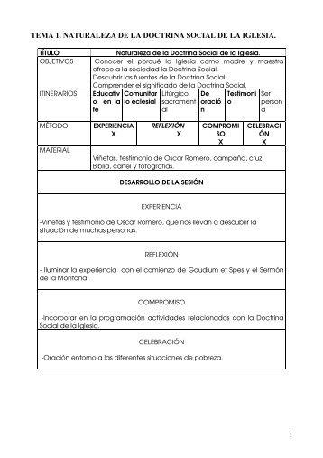 TEMA 1. NATURALEZA DE LA DOCTRINA SOCIAL DE LA IGLESIA.