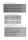 îndrumar pentru afaceri - tunisia - Departamentul de Comert Exterior - Page 7