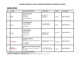 Senarai Pemegang Lesen Air Minuman Berbungkus - Food Safety ...