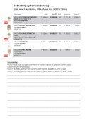 Kompletní ceník ke stažení - J+A zdravotnické potřeby - Page 6