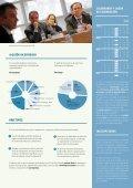 curso 15x15 quince días con quince empresarios líderes - Edem - Page 3