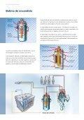 Sistemas de Encendido - Catalogo Bosch - Page 6