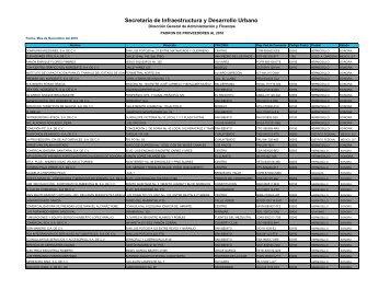 PADRON DE PROVEE-2010NOV - Gobierno del Estado de Sonora